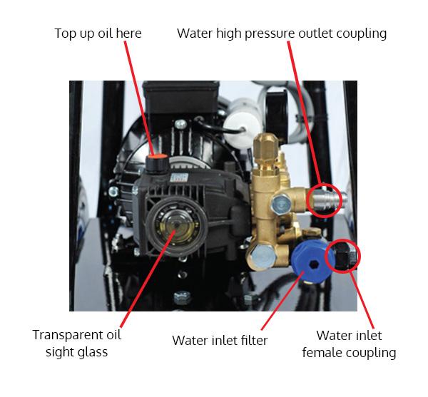 hawk-components-1